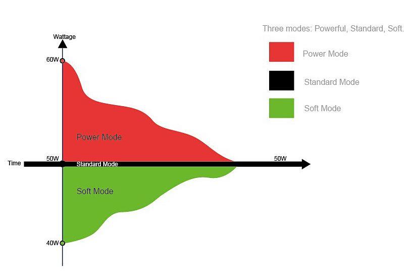 yihi sx350j wiring diagram   26 wiring diagram images